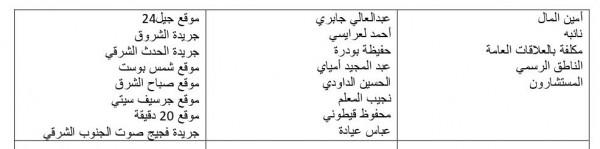 الفيدرالية المغربية لناشري الصحف فرع جهة الشرق.....البيان الختامي